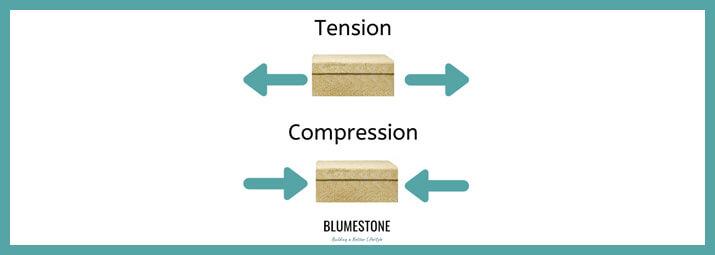 tension compression